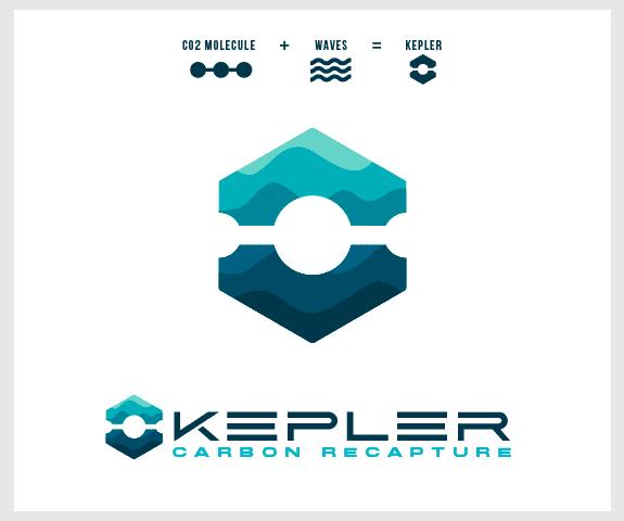 Kepler Carbon Recapture